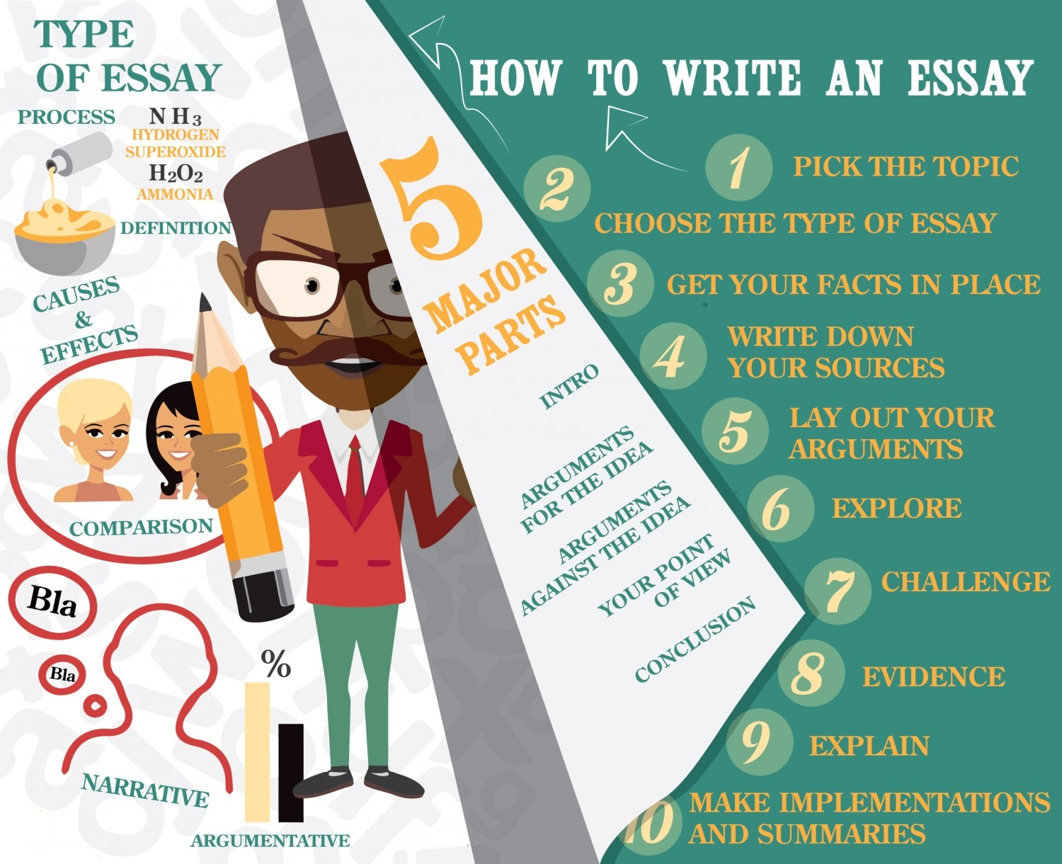 Best custom essay writing services