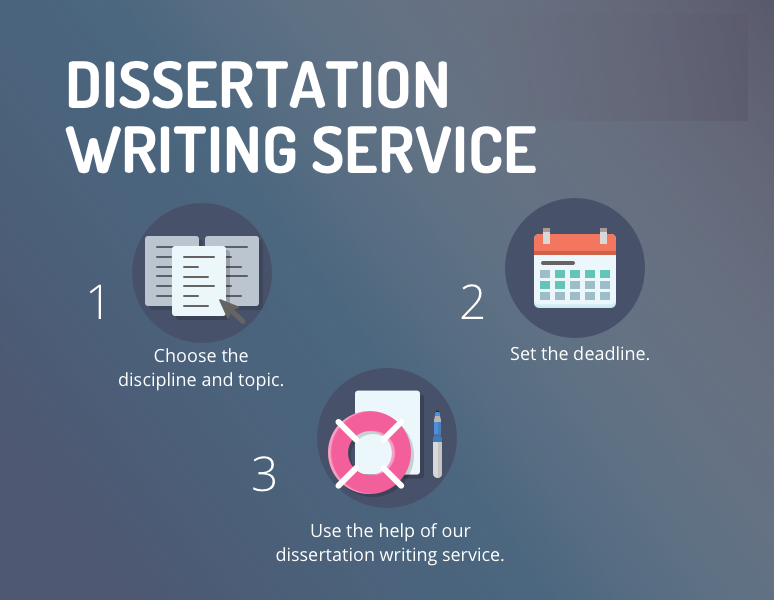 What is the best writing service?